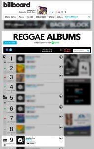 Awakening #9 on Billboard's Reggae Albums chart